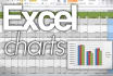 create charts in excel for you