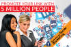 promote your link with  5 MILLION active people on facebook groups and twitter