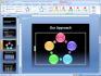 create excel, powerpoint or word presentation slides