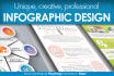 design the most creative infographics