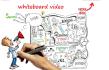 create an eye catching whiteboard animation digital hand drawn video scribe