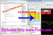 moDIFY Forex metatrader mql eA oR iNDICATOR