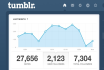 advertise Your Content To 7500 Tumblr Users