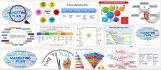 implement an online marketing plan