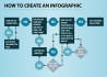 design a HIGHQUALITY infographic