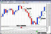 give you the best 1min forex trading strategy
