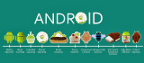 design and develop your android app