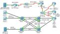 do networking,IT, digital communication, electronics