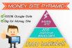 create a safe CONTEXTUAL Link Pyramid