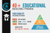 create unique 40 edu backlinks pyramid for website seo