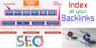 fast Indexing and Tired Backlinks