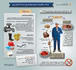 design medical or health educative poster or infograph
