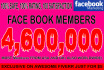 promote your website or business to 4,000,000 peoples
