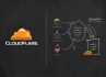 install Cloudflare to your website to skyrocket your loading time