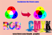 convert RGB to cmyk format for printing or image resizing
