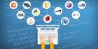 do Java Desktop and web developement