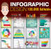 send you 120000 info graphic can be edited bundle professional