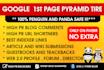 create Highpr Backlinks for seo