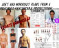 create the Best WORKOUT and Diet Plans