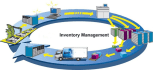 be Your Inventory Manager