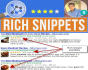 do rich snippets,schema markup,structured data markup,Jsonld