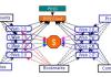do Manual Pyramid with 800 Quality SEO Backlinks