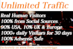 drive real Unlimited targeted web traffic to your website
