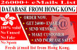 deliver 26K plus emails leads from Hong Kong