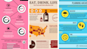 create an Amazing INFOGRAPHIC in a short time