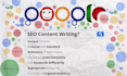 create an SEO optimized content