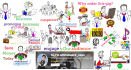 create colorful 1080p HD  Whiteboard Video in 24hour