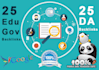 20 PR9 and 20 Edu Backlinks From Authority Domains