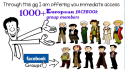 immediate access 500 European Members to your Group