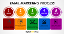 promote your product through Email Marketing