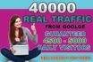send usa targeted website,traffic,40000 visitors
