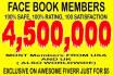 post website or blog 4,230,000 members