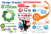 create a Inspiration Design Infographic