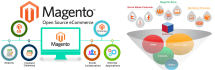 integrate magento theme, set up magento store