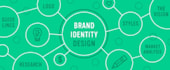 create strong brand identity