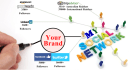promote Your Brand to 28000plus of my followers