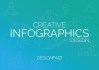 design a creative info graphics for your business