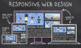 create your unresponsive web page to responsive