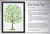 create Personalized Dots Family Tree Art