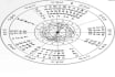 create your astrological natal chart