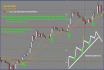 give you the best Long Short Forex System