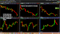 show you how I make money on binary Options Daily