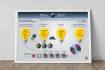 do Conceptual Infographics for you