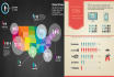 design 2 professional and BEAUTIFUL infographics