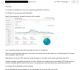 write Sales Email That Makes Users Click, Open, And BUY
