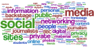create Attractive Word Cloud Or Tag Cloud